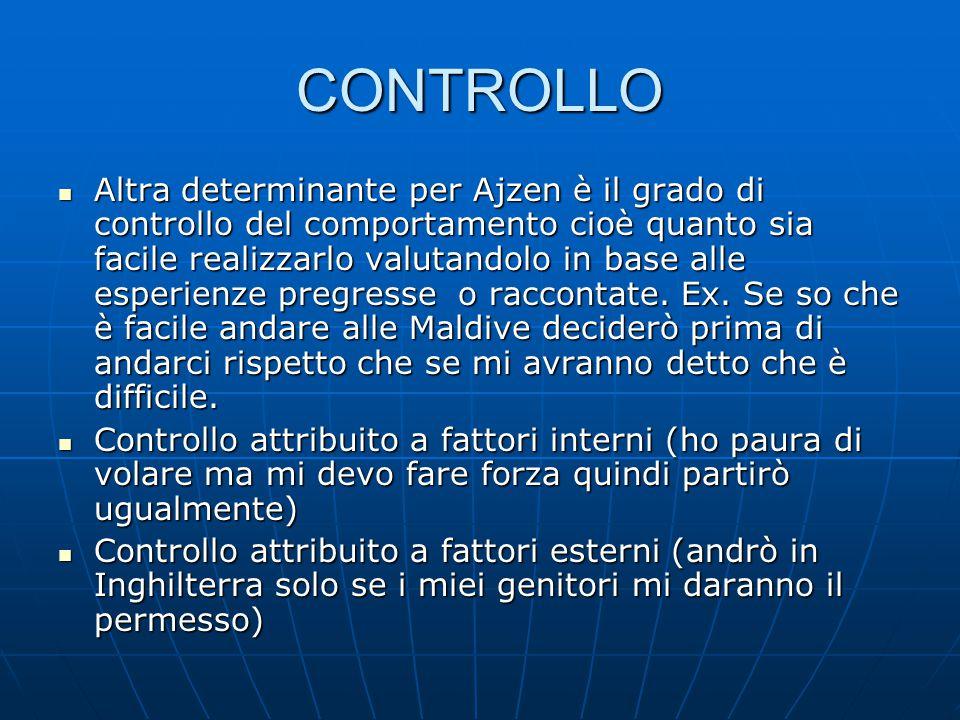 CONTROLLO Altra determinante per Ajzen è il grado di controllo del comportamento cioè quanto sia facile realizzarlo valutandolo in base alle esperienze pregresse o raccontate.
