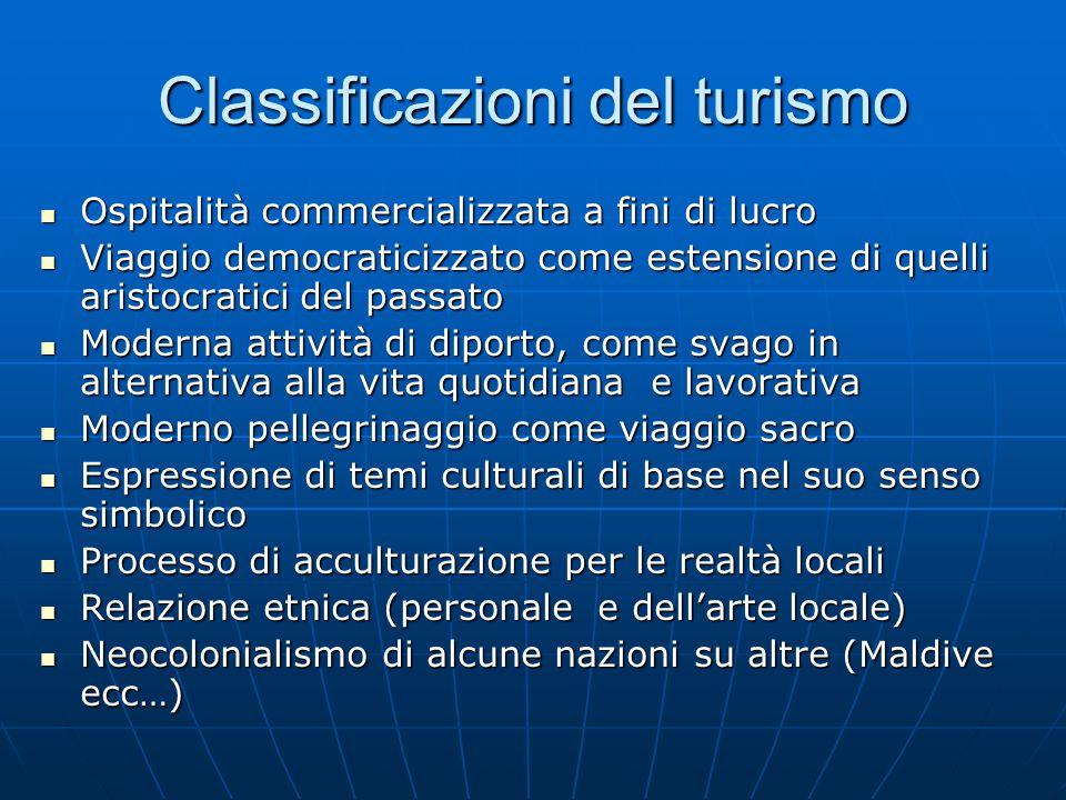 Classificazioni del turismo Ospitalità commercializzata a fini di lucro Ospitalità commercializzata a fini di lucro Viaggio democraticizzato come este