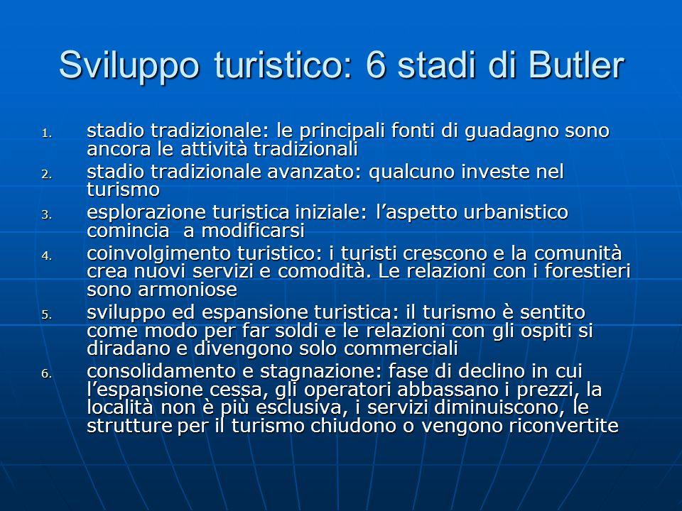Sviluppo turistico: 6 stadi di Butler 1.