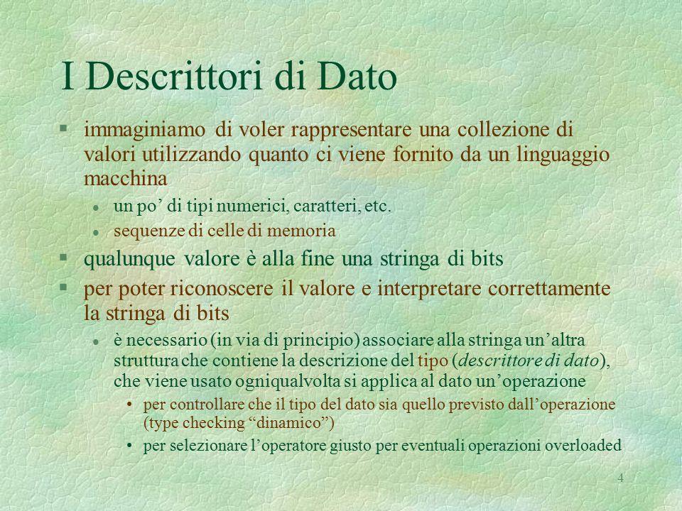 4 I Descrittori di Dato §immaginiamo di voler rappresentare una collezione di valori utilizzando quanto ci viene fornito da un linguaggio macchina l un po' di tipi numerici, caratteri, etc.