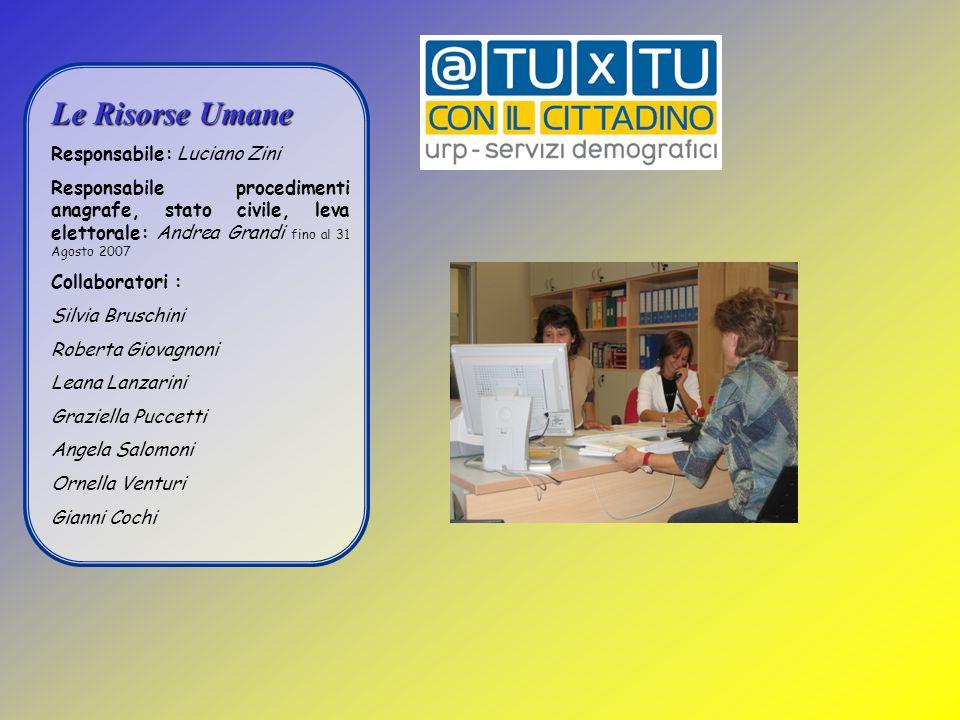 Le Risorse Umane Responsabile: Luciano Zini Responsabile procedimenti anagrafe, stato civile, leva elettorale: Andrea Grandi fino al 31 Agosto 2007 Co