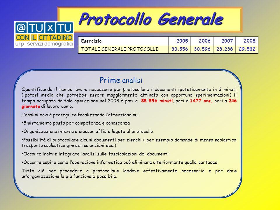 Protocollo Generale Quantificando il tempo lavoro necessario per protocollare i documenti ipoteticamente in 3 minuti (ipotesi media che potrebbe esser