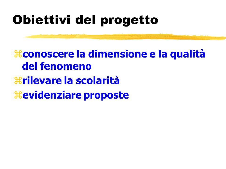 Obiettivi del progetto zconoscere la dimensione e la qualità del fenomeno zrilevare la scolarità zevidenziare proposte