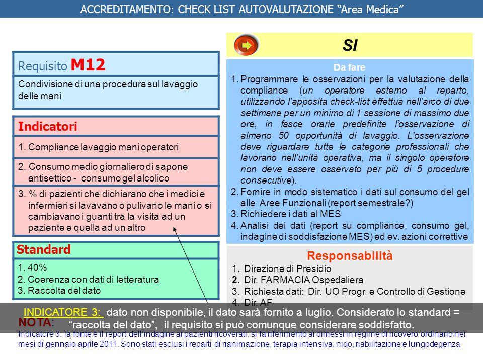 Indicatori 1.Compliance lavaggio mani operatori 2.