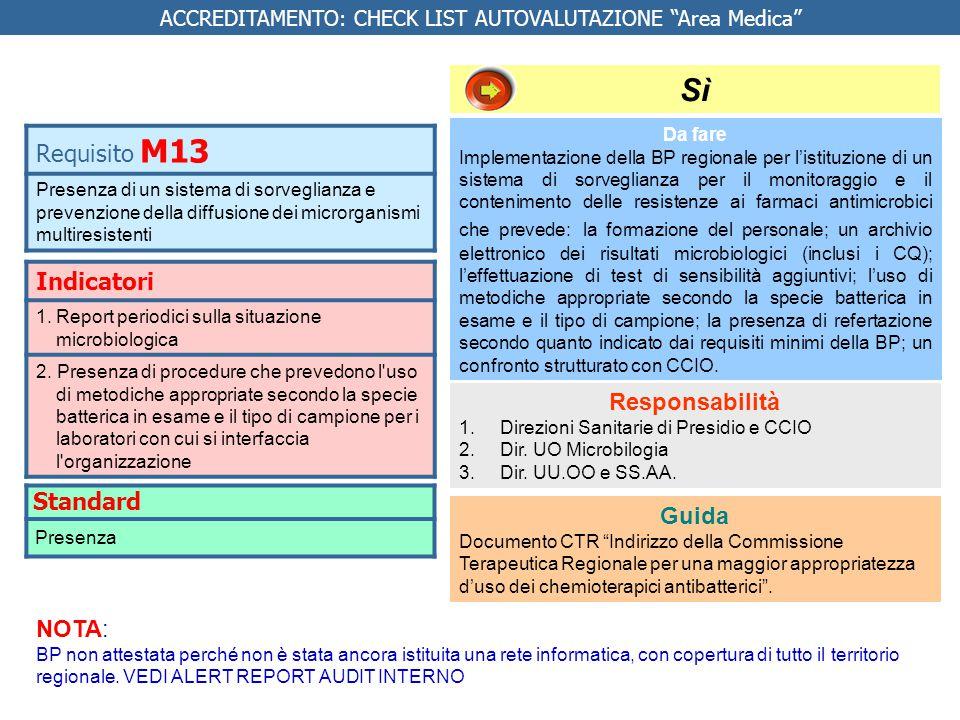 Indicatori 1.Report periodici sulla situazione microbiologica 2. Presenza di procedure che prevedono l'uso di metodiche appropriate secondo la specie