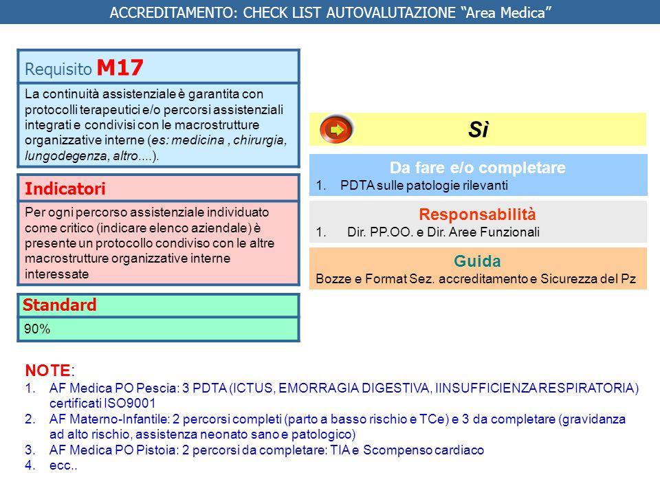 Indicatori Per ogni percorso assistenziale individuato come critico (indicare elenco aziendale) è presente un protocollo condiviso con le altre macros