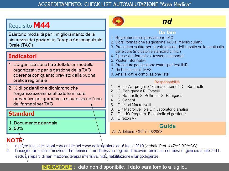 Indicatori 1.L'organizzazione ha adottato un modello organizzativo per la gestione della TAO coerente con quanto previsto dalla buona pratica regional