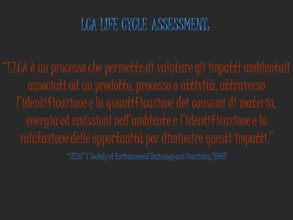 """""""L'LCA è un processo che permette di valutare gli impatti ambientali associati ad un prodotto, processo o attività, attraverso l'identificazione e la"""