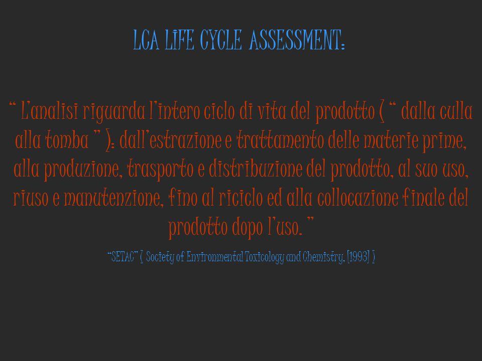 """"""" L'analisi riguarda l'intero ciclo di vita del prodotto ( """" dalla culla alla tomba """" ): dall'estrazione e trattamento delle materie prime, alla produ"""
