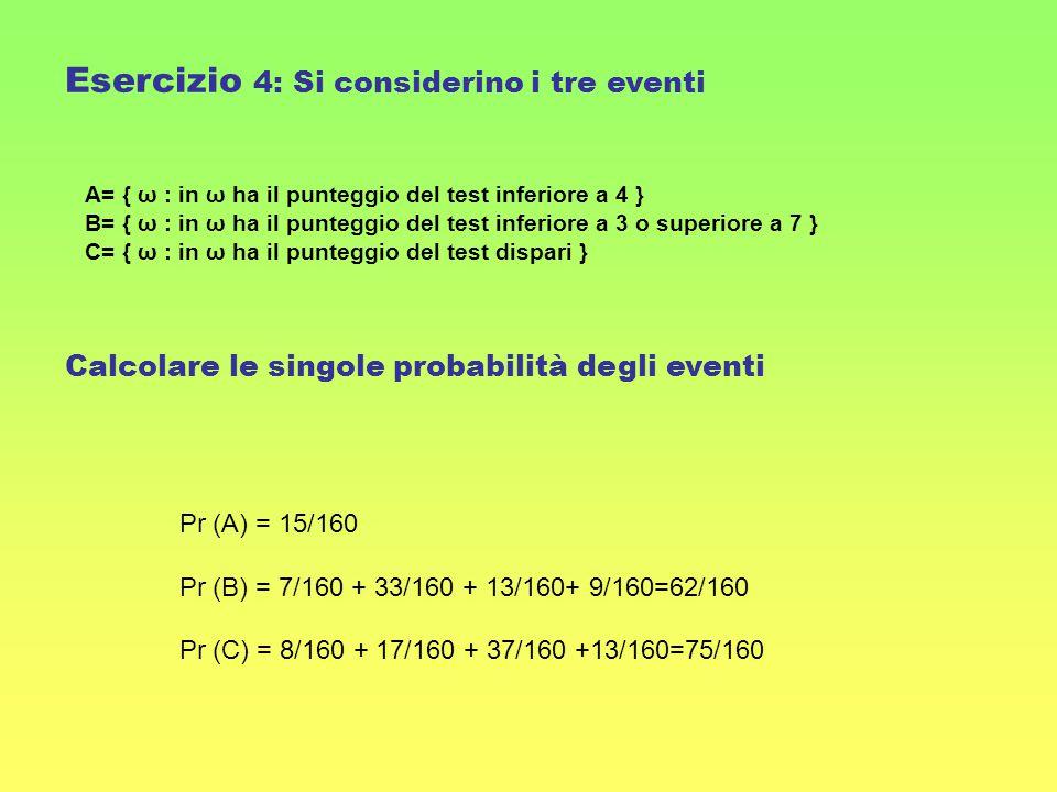Esercizio 4: Si considerino i tre eventi A= { ω : in ω ha il punteggio del test inferiore a 4 } B= { ω : in ω ha il punteggio del test inferiore a 3 o