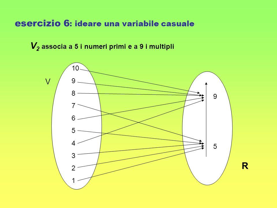 esercizio 6 : ideare una variabile casuale V 2 associa a 5 i numeri primi e a 9 i multipli R 9595 10 9 8 7 6 5 4 3 2 1 V