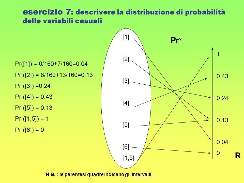 esercizio 7 : descrivere la distribuzione di probabilità delle variabili casuali Pr([1]) = 0/160+7/160=0.04 Pr ([2]) = 8/160+13/160=0.13 Pr ([3]) =0.2