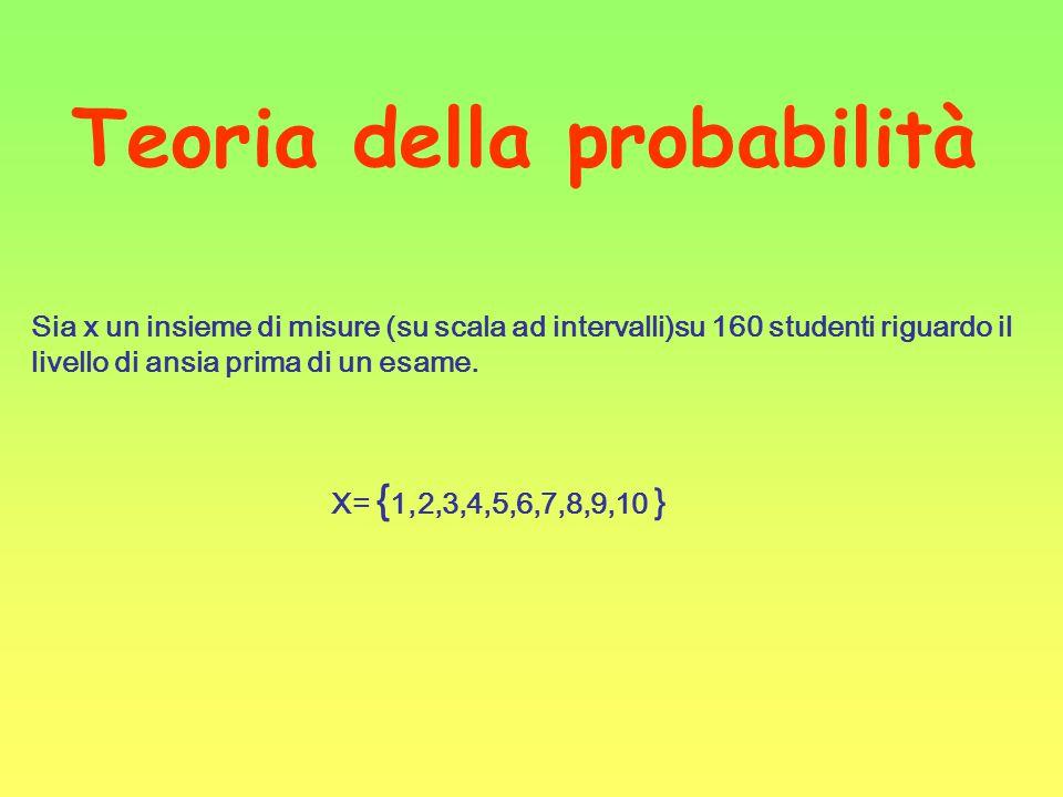 Teoria della probabilità Sia x un insieme di misure (su scala ad intervalli)su 160 studenti riguardo il livello di ansia prima di un esame. X= { 1,2,3