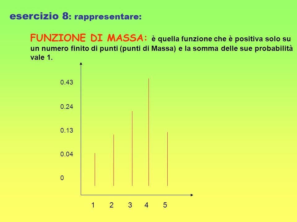 esercizio 8 : rappresentare: FUNZIONE DI MASSA: è quella funzione che è positiva solo su un numero finito di punti (punti di Massa) e la somma delle s
