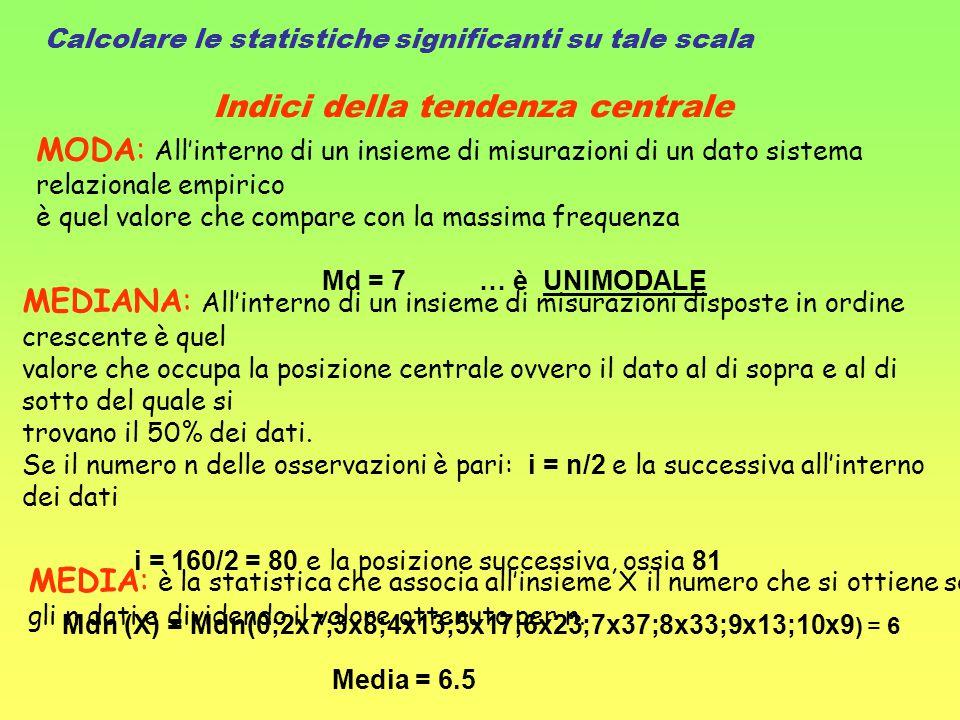 MODA: All'interno di un insieme di misurazioni di un dato sistema relazionale empirico è quel valore che compare con la massima frequenza Md = 7 … è U