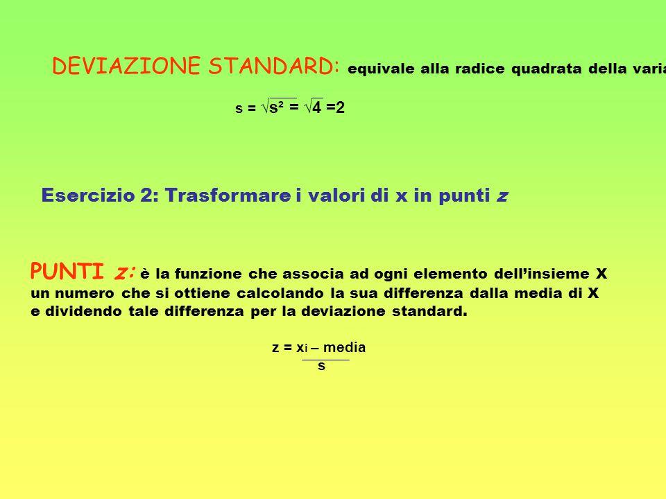 Esercizio 2: Trasformare i valori di x in punti z PUNTI z: è la funzione che associa ad ogni elemento dell'insieme X un numero che si ottiene calcolan