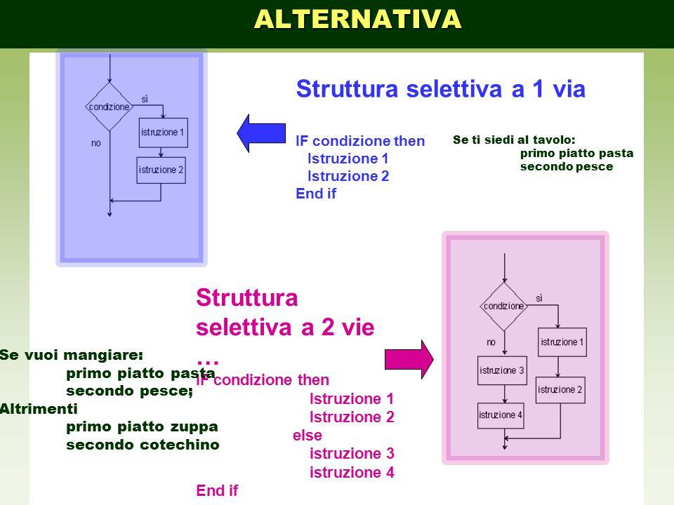 Struttura selettiva a 1 via IF condizione then Istruzione 1 Istruzione 2 End if Struttura selettiva a 2 vie … IF condizione then Istruzione 1 Istruzio