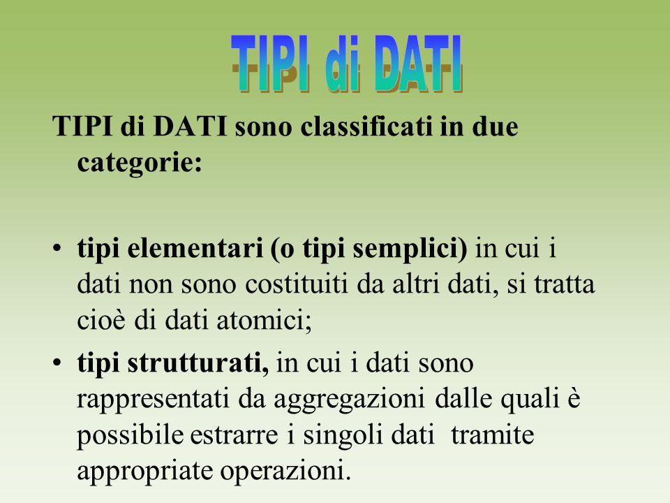 TIPI di DATI sono classificati in due categorie: tipi elementari (o tipi semplici) in cui i dati non sono costituiti da altri dati, si tratta cioè di