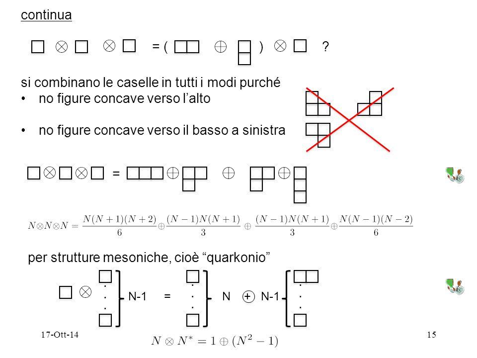 = ( ) ? 17-Ott-1415 continua no figure concave verso l'alto no figure concave verso il basso a sinistra si combinano le caselle in tutti i modi purché