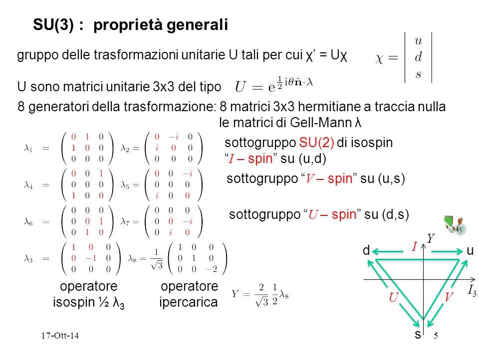 17-Ott-146 SU(3) : classificazione multipletti e operatore di Casimir operatore di Casimir SU(2): I i = ½ σ i C = ( I ) 2 = ½ ( I + I - + I - I + ) + ( I 3 ) 2 = ½ { I +, I - } + ( I 3 ) 2 SU(3): F i = ½ λ i C = (F) 2 = Σ i=1 8 F i F i = ½ { I +, I - } + ½ {V +, V - } + ½ {U +, U - } + (F 3 ) 2 + (F 8 ) 2 autovalore di C è ⅓ (p 2 +pq+q 2 )+(p+q) p,q ε N + definiamo F i = ½λ i.