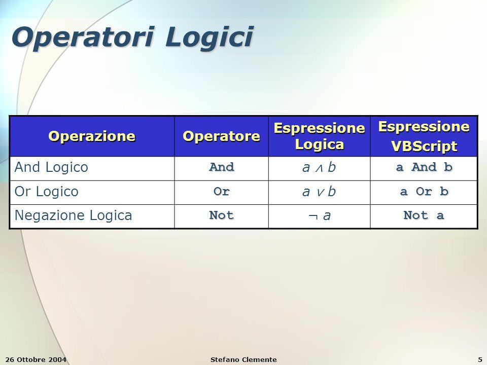 26 Ottobre 2004Stefano Clemente5 Operatori Logici OperazioneOperatore Espressione Logica EspressioneVBScript And LogicoAnd a ⋀ b a And b Or LogicoOr a