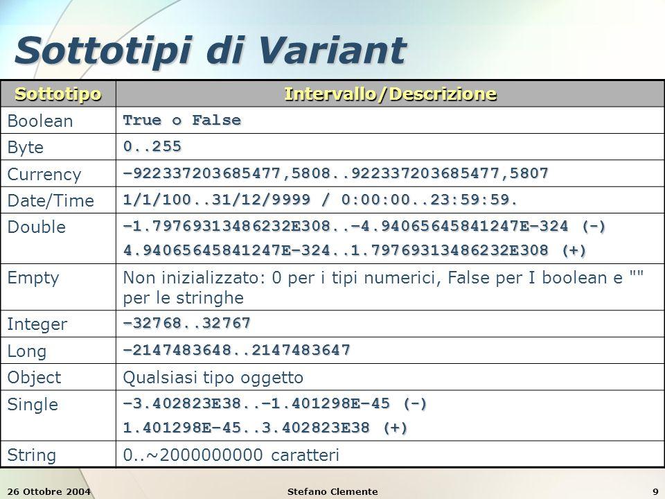 26 Ottobre 2004Stefano Clemente9 Sottotipi di Variant SottotipoIntervallo/Descrizione Boolean True o False Byte0..255 Currency–922337203685477,5808..922337203685477,5807 Date/Time 1/1/100..31/12/9999 / 0:00:00..23:59:59.