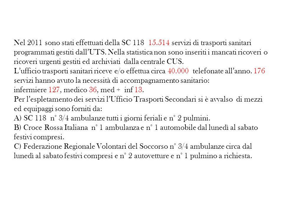 Nel 2011 sono stati effettuati della SC 118 15.514 servizi di trasporti sanitari programmati gestiti dall'UTS. Nella statistica non sono inseriti i ma
