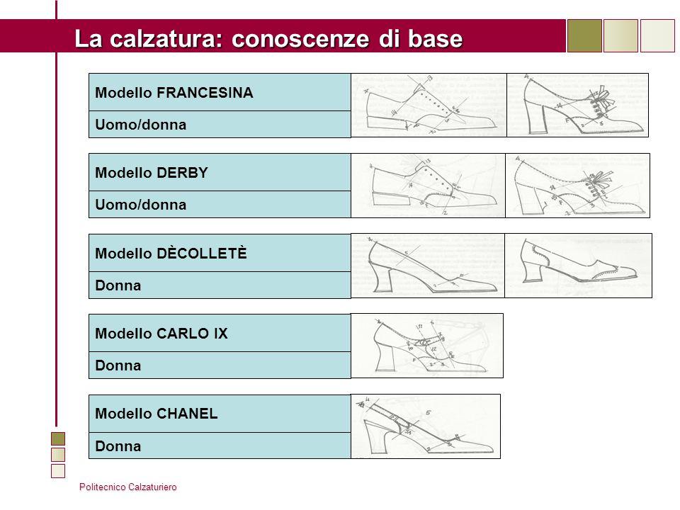 Politecnico Calzaturiero – Capriccio di Vigonza PD La calzatura: conoscenze di base 18 Modello FRANCESINA Uomo/donna Modello DERBY Uomo/donna Modello