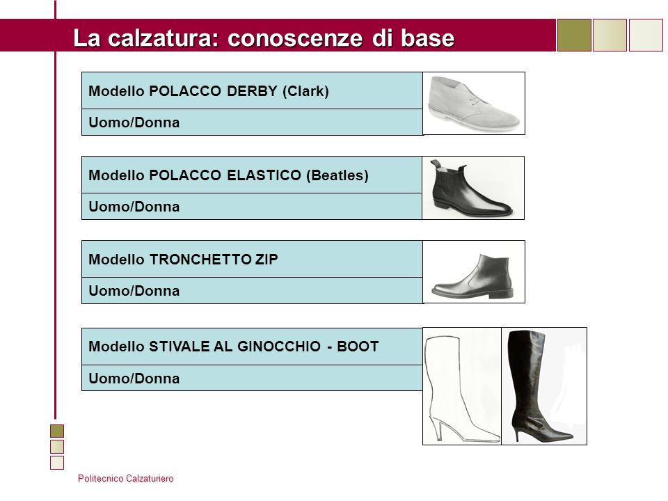 Politecnico Calzaturiero – Capriccio di Vigonza PD La calzatura: conoscenze di base 20 Modello POLACCO DERBY (Clark) Uomo/Donna Modello POLACCO ELASTI