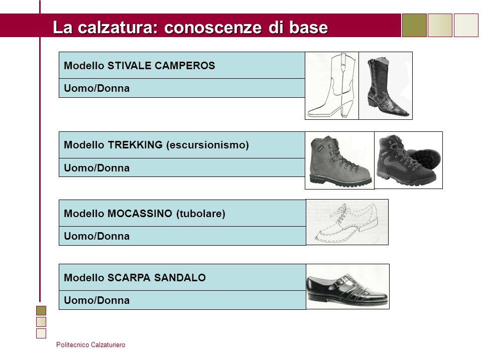 Politecnico Calzaturiero – Capriccio di Vigonza PD La calzatura: conoscenze di base 21 Modello TREKKING (escursionismo) Uomo/Donna Modello MOCASSINO (
