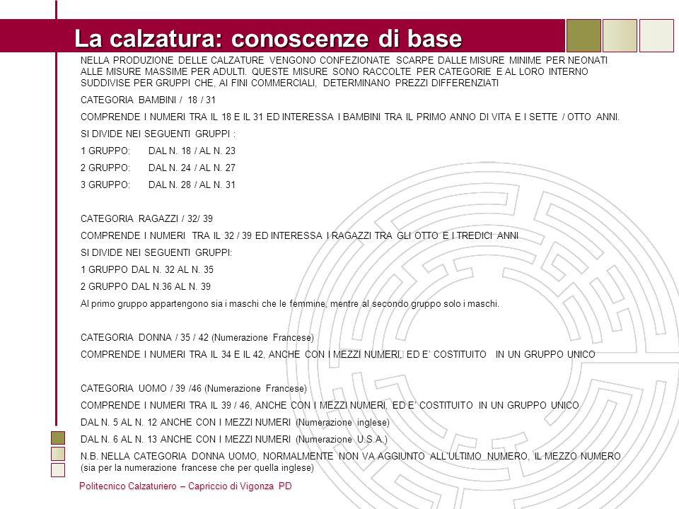 Politecnico Calzaturiero – Capriccio di Vigonza PD La calzatura: conoscenze di base NELLA PRODUZIONE DELLE CALZATURE VENGONO CONFEZIONATE SCARPE DALLE