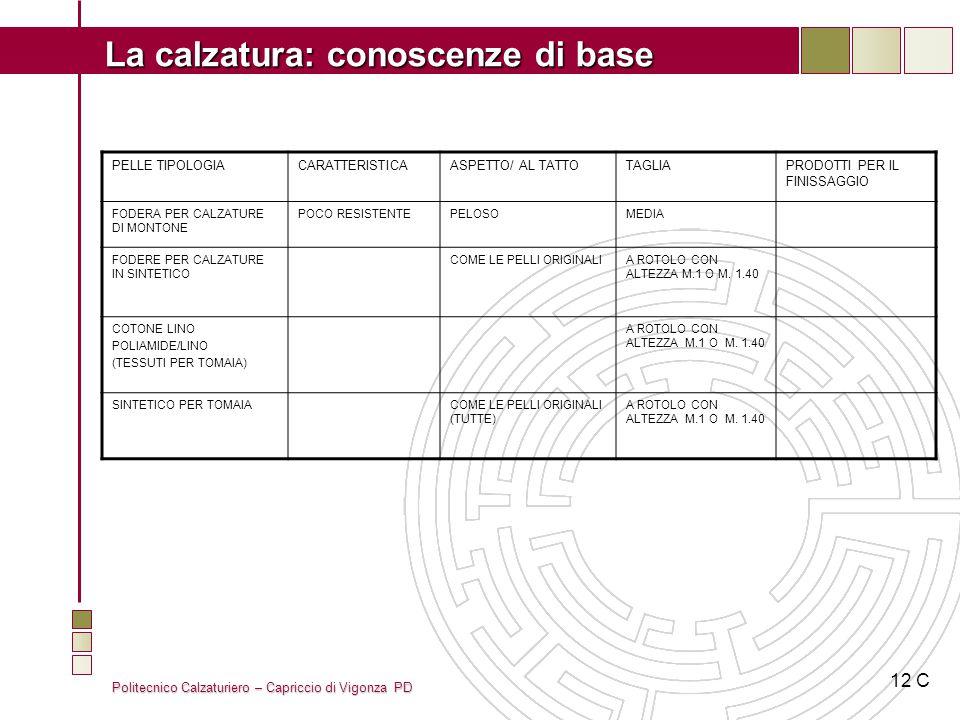 Politecnico Calzaturiero – Capriccio di Vigonza PD La calzatura: conoscenze di base PELLE TIPOLOGIACARATTERISTICAASPETTO/ AL TATTOTAGLIAPRODOTTI PER I