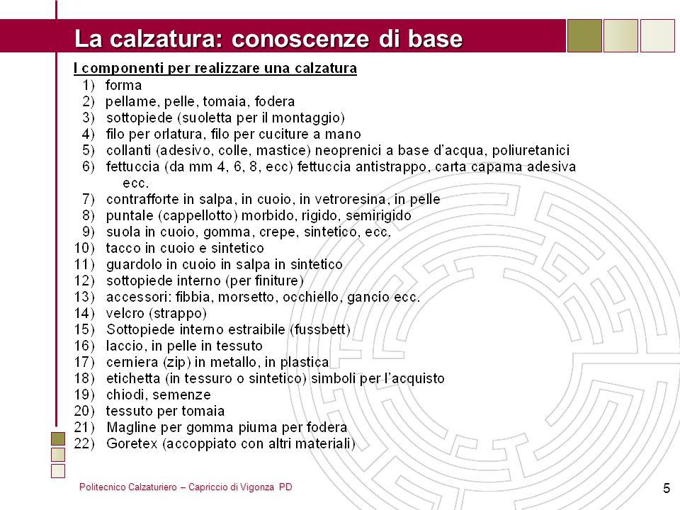 Politecnico Calzaturiero – Capriccio di Vigonza PD La calzatura: conoscenze di base 5