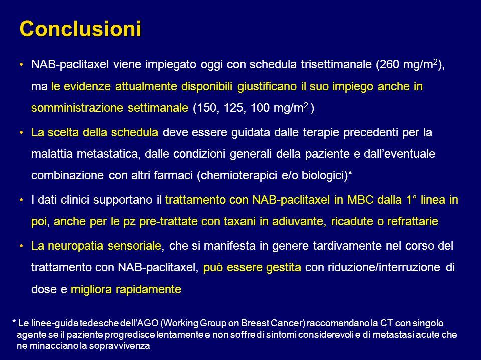 Conclusioni NAB-paclitaxel viene impiegato oggi con schedula trisettimanale (260 mg/m 2 ), ma le evidenze attualmente disponibili giustificano il suo