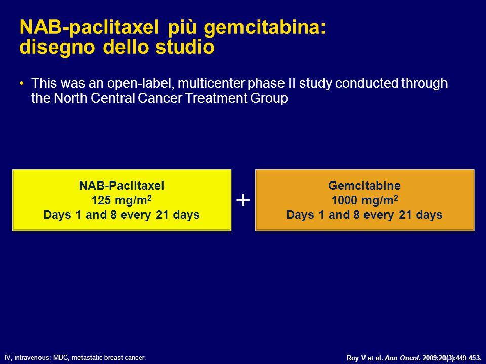 bid, twice daily; IV, intravenous; MBC, metastatic breast cancer; q3w, every 3 weeks.