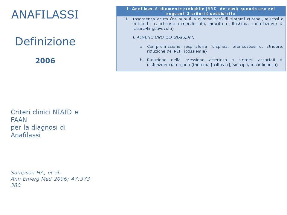 Criteri clinici NIAID e FAAN per la diagnosi di Anafilassi Sampson HA, et al. Ann Emerg Med 2006; 47:373- 380 ANAFILASSI Definizione 2006