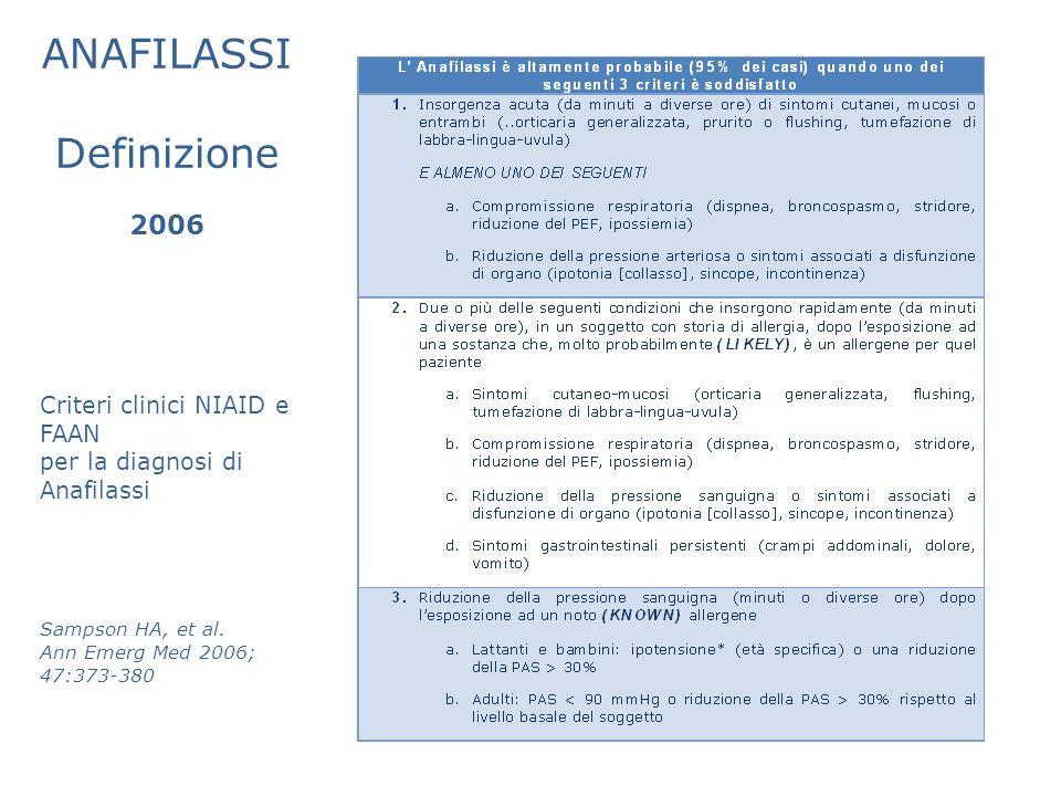 Criteri clinici NIAID e FAAN per la diagnosi di Anafilassi Sampson HA, et al. Ann Emerg Med 2006; 47:373-380 ANAFILASSI Definizione 2006