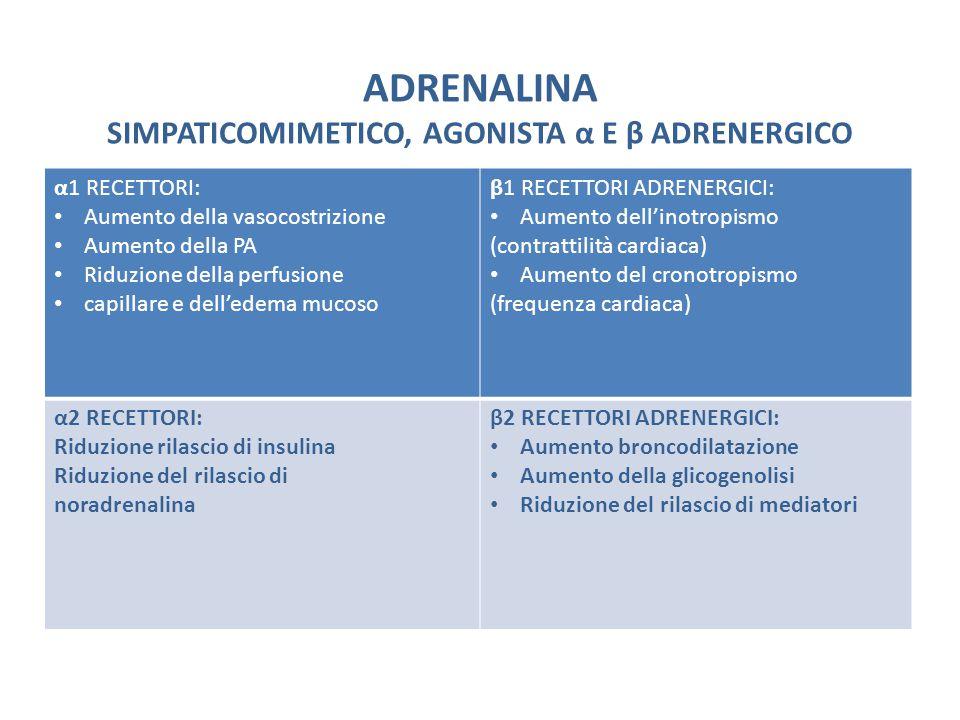 ADRENALINA SIMPATICOMIMETICO, AGONISTA α E β ADRENERGICO α1 RECETTORI: Aumento della vasocostrizione Aumento della PA Riduzione della perfusione capil