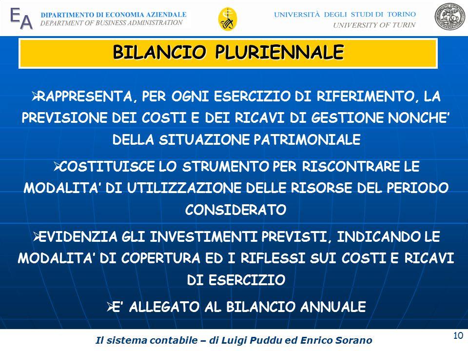 Il sistema contabile – di Luigi Puddu ed Enrico Sorano 10 BILANCIO PLURIENNALE  RAPPRESENTA, PER OGNI ESERCIZIO DI RIFERIMENTO, LA PREVISIONE DEI COSTI E DEI RICAVI DI GESTIONE NONCHE' DELLA SITUAZIONE PATRIMONIALE  COSTITUISCE LO STRUMENTO PER RISCONTRARE LE MODALITA' DI UTILIZZAZIONE DELLE RISORSE DEL PERIODO CONSIDERATO  EVIDENZIA GLI INVESTIMENTI PREVISTI, INDICANDO LE MODALITA' DI COPERTURA ED I RIFLESSI SUI COSTI E RICAVI DI ESERCIZIO  E' ALLEGATO AL BILANCIO ANNUALE