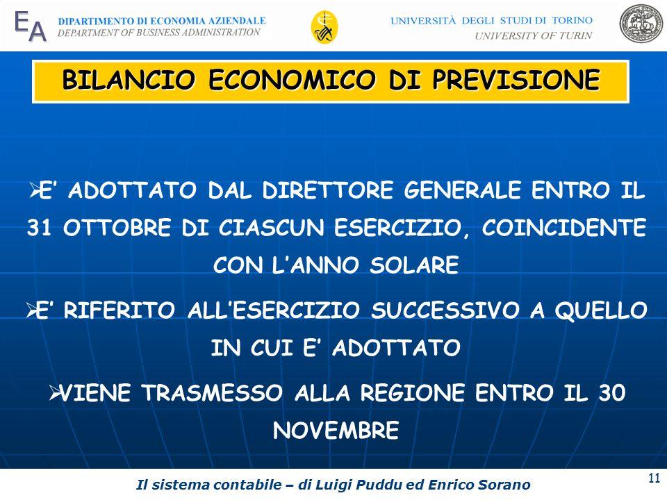 Il sistema contabile – di Luigi Puddu ed Enrico Sorano 11 BILANCIO ECONOMICO DI PREVISIONE  E' ADOTTATO DAL DIRETTORE GENERALE ENTRO IL 31 OTTOBRE DI CIASCUN ESERCIZIO, COINCIDENTE CON L'ANNO SOLARE  E' RIFERITO ALL'ESERCIZIO SUCCESSIVO A QUELLO IN CUI E' ADOTTATO  VIENE TRASMESSO ALLA REGIONE ENTRO IL 30 NOVEMBRE