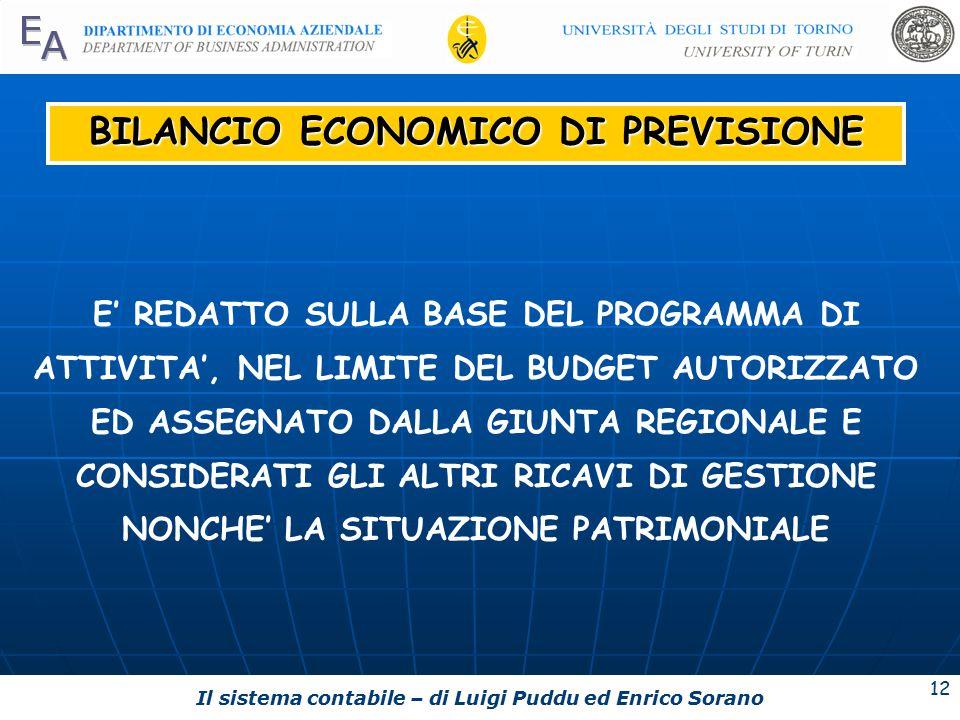 Il sistema contabile – di Luigi Puddu ed Enrico Sorano 12 BILANCIO ECONOMICO DI PREVISIONE E' REDATTO SULLA BASE DEL PROGRAMMA DI ATTIVITA', NEL LIMITE DEL BUDGET AUTORIZZATO ED ASSEGNATO DALLA GIUNTA REGIONALE E CONSIDERATI GLI ALTRI RICAVI DI GESTIONE NONCHE' LA SITUAZIONE PATRIMONIALE