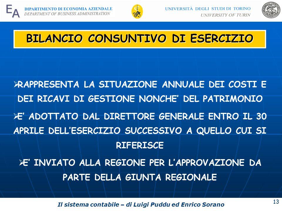 Il sistema contabile – di Luigi Puddu ed Enrico Sorano 13 BILANCIO CONSUNTIVO DI ESERCIZIO  RAPPRESENTA LA SITUAZIONE ANNUALE DEI COSTI E DEI RICAVI DI GESTIONE NONCHE' DEL PATRIMONIO  E' ADOTTATO DAL DIRETTORE GENERALE ENTRO IL 30 APRILE DELL'ESERCIZIO SUCCESSIVO A QUELLO CUI SI RIFERISCE  E' INVIATO ALLA REGIONE PER L'APPROVAZIONE DA PARTE DELLA GIUNTA REGIONALE