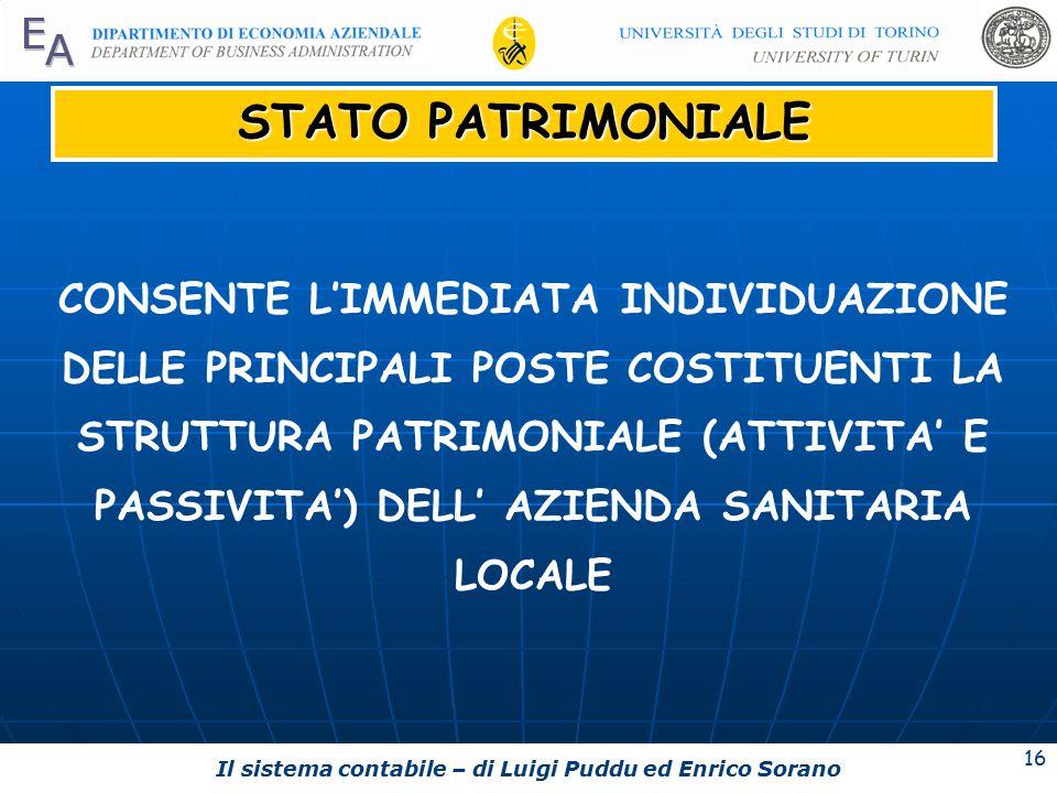 Il sistema contabile – di Luigi Puddu ed Enrico Sorano 16 STATO PATRIMONIALE CONSENTE L'IMMEDIATA INDIVIDUAZIONE DELLE PRINCIPALI POSTE COSTITUENTI LA STRUTTURA PATRIMONIALE (ATTIVITA' E PASSIVITA') DELL' AZIENDA SANITARIA LOCALE