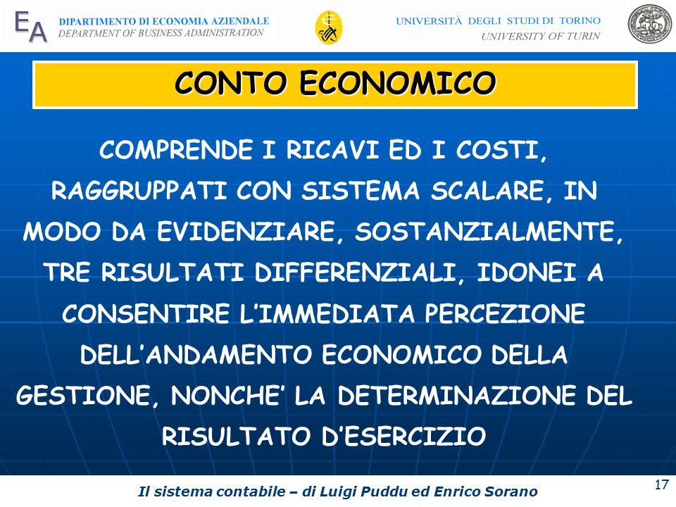 Il sistema contabile – di Luigi Puddu ed Enrico Sorano 17 CONTO ECONOMICO COMPRENDE I RICAVI ED I COSTI, RAGGRUPPATI CON SISTEMA SCALARE, IN MODO DA EVIDENZIARE, SOSTANZIALMENTE, TRE RISULTATI DIFFERENZIALI, IDONEI A CONSENTIRE L'IMMEDIATA PERCEZIONE DELL'ANDAMENTO ECONOMICO DELLA GESTIONE, NONCHE' LA DETERMINAZIONE DEL RISULTATO D'ESERCIZIO
