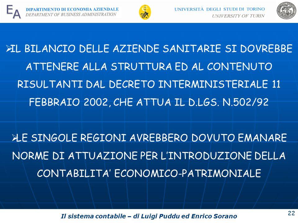Il sistema contabile – di Luigi Puddu ed Enrico Sorano 22  IL BILANCIO DELLE AZIENDE SANITARIE SI DOVREBBE ATTENERE ALLA STRUTTURA ED AL CONTENUTO RISULTANTI DAL DECRETO INTERMINISTERIALE 11 FEBBRAIO 2002, CHE ATTUA IL D.LGS.