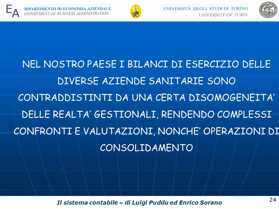 Il sistema contabile – di Luigi Puddu ed Enrico Sorano 24 NEL NOSTRO PAESE I BILANCI DI ESERCIZIO DELLE DIVERSE AZIENDE SANITARIE SONO CONTRADDISTINTI DA UNA CERTA DISOMOGENEITA' DELLE REALTA' GESTIONALI, RENDENDO COMPLESSI CONFRONTI E VALUTAZIONI, NONCHE' OPERAZIONI DI CONSOLIDAMENTO
