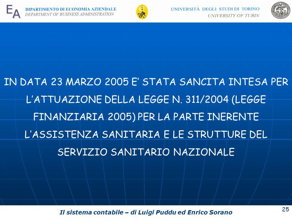Il sistema contabile – di Luigi Puddu ed Enrico Sorano 25 IN DATA 23 MARZO 2005 E' STATA SANCITA INTESA PER L'ATTUAZIONE DELLA LEGGE N.