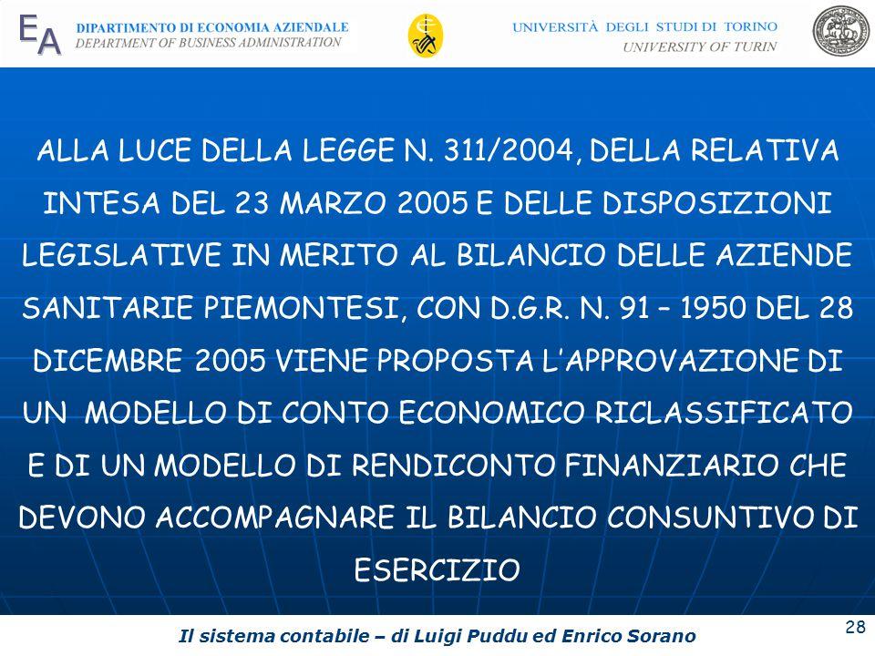 Il sistema contabile – di Luigi Puddu ed Enrico Sorano 28 ALLA LUCE DELLA LEGGE N.