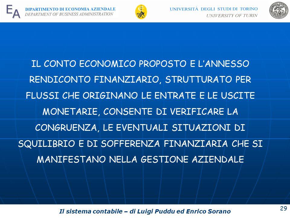Il sistema contabile – di Luigi Puddu ed Enrico Sorano 29 IL CONTO ECONOMICO PROPOSTO E L'ANNESSO RENDICONTO FINANZIARIO, STRUTTURATO PER FLUSSI CHE ORIGINANO LE ENTRATE E LE USCITE MONETARIE, CONSENTE DI VERIFICARE LA CONGRUENZA, LE EVENTUALI SITUAZIONI DI SQUILIBRIO E DI SOFFERENZA FINANZIARIA CHE SI MANIFESTANO NELLA GESTIONE AZIENDALE