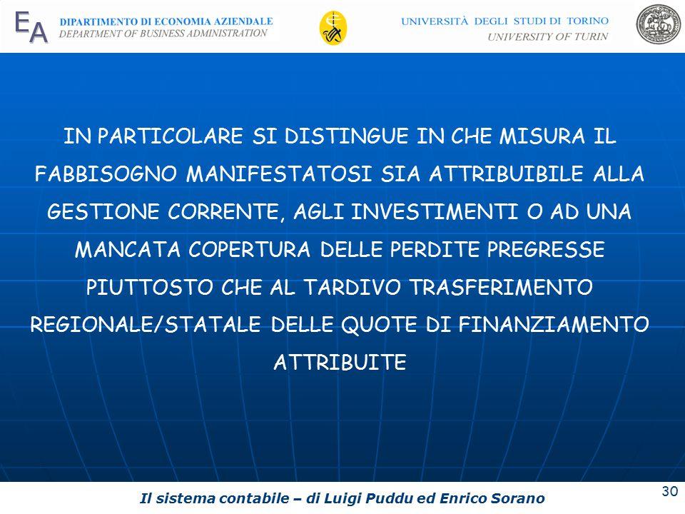 Il sistema contabile – di Luigi Puddu ed Enrico Sorano 30 IN PARTICOLARE SI DISTINGUE IN CHE MISURA IL FABBISOGNO MANIFESTATOSI SIA ATTRIBUIBILE ALLA GESTIONE CORRENTE, AGLI INVESTIMENTI O AD UNA MANCATA COPERTURA DELLE PERDITE PREGRESSE PIUTTOSTO CHE AL TARDIVO TRASFERIMENTO REGIONALE/STATALE DELLE QUOTE DI FINANZIAMENTO ATTRIBUITE
